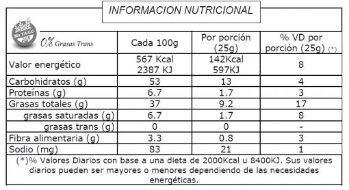 Tabla Nutricional Moldatte Bano De Moldeo y Reposteria Chocolate con Leche