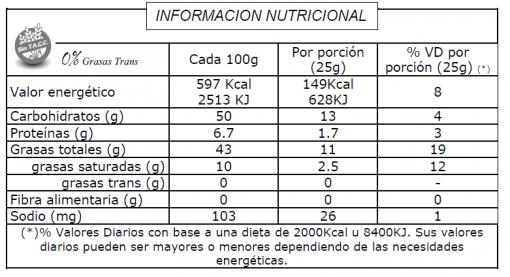 Tabla Nutricional Moldatte Blanco