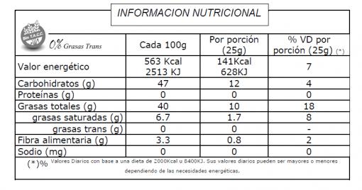 Tabla Nutricional Moldatte Semiamargo
